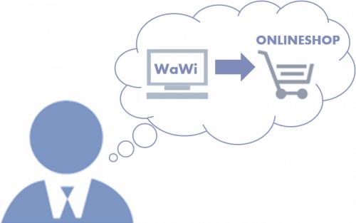Icon Digitalisierung Warenwirtschaftssystem