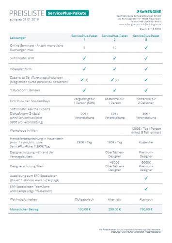 Die aktuelle Preisliste der ServicePlus Pakete von SoftENGINE