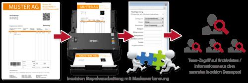 Die Stapelverarbeitung ermöglicht es, ihre digitale Ablage automatisiert durchzuführen. Screenshot der Prozess-Erklärung in Inoxision