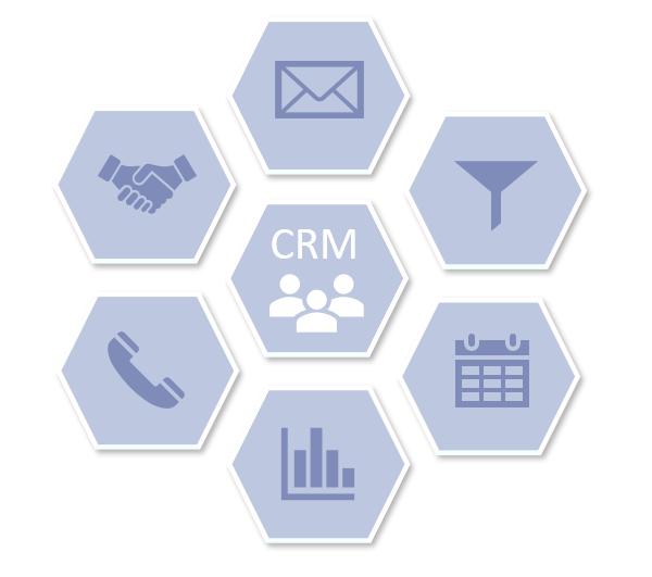 CRM Lösung - Bestandteile der ERP-Software BüroWARE / WEBWARE - Kontakte, Mails, Anrufe, Statistik, Termine, Sales Funnel