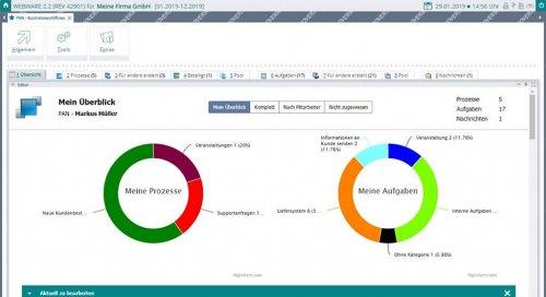 PAN - Warenwirtschaft Software Aufgaben Prozesse Nachrichten Verwalten